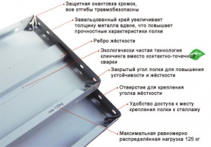 Полка 70/50 для металлического стеллажа купить на выгодных условиях в Нижнем Новгороде