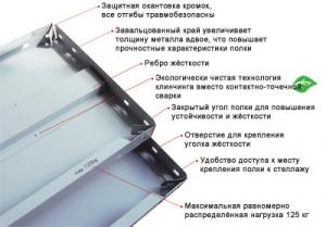 Полка усиленная 100\40 для металлического стеллажа купить на выгодных условиях в Нижнем Новгороде