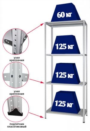 Стеллаж металлический сборный 284-2.0 купить на выгодных условиях в Нижнем Новгороде